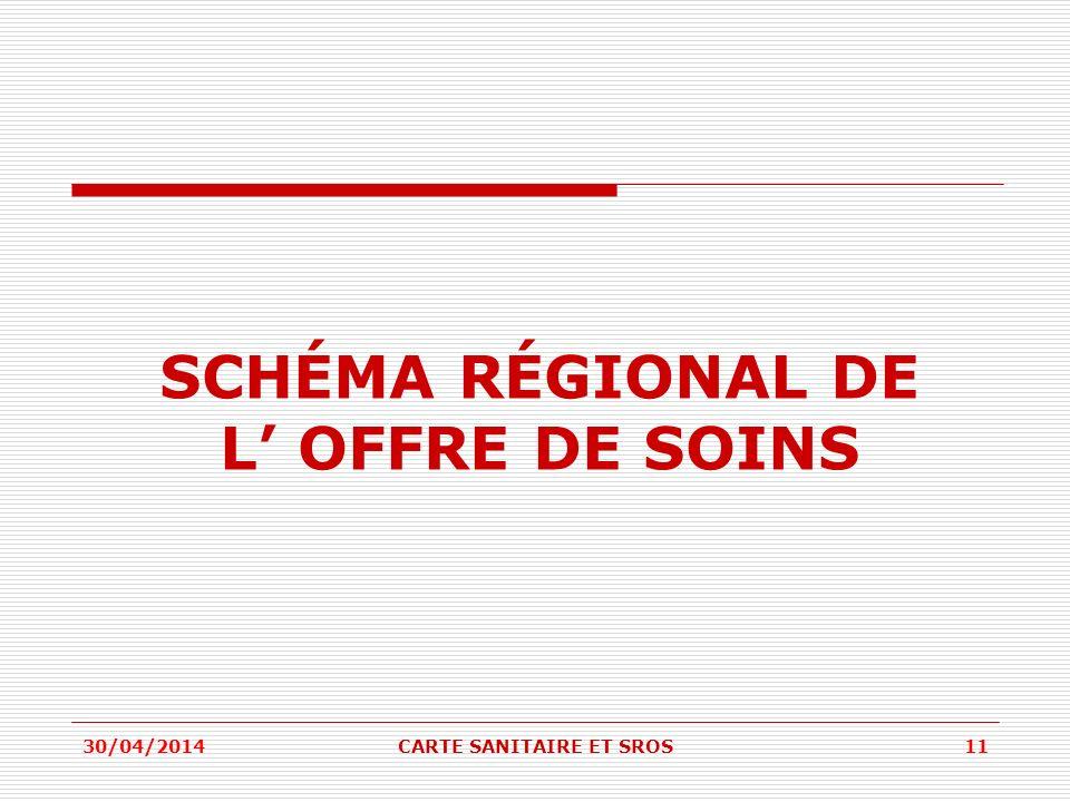 SCHÉMA RÉGIONAL DE L' OFFRE DE SOINS CARTE SANITAIRE ET SROS