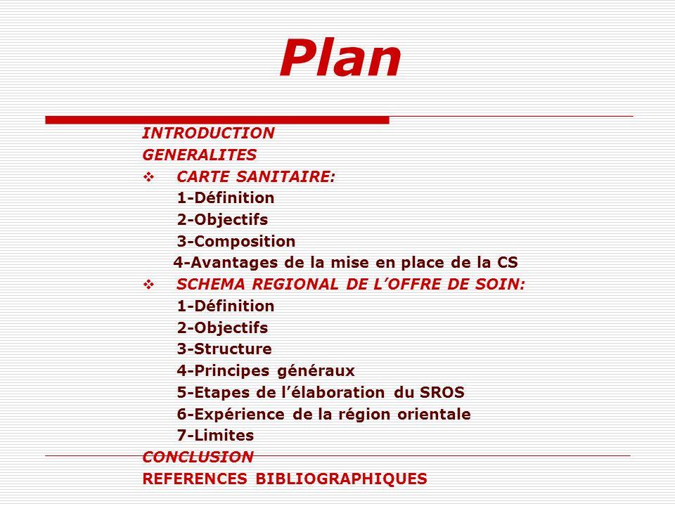 Plan INTRODUCTION GENERALITES CARTE SANITAIRE: 1-Définition