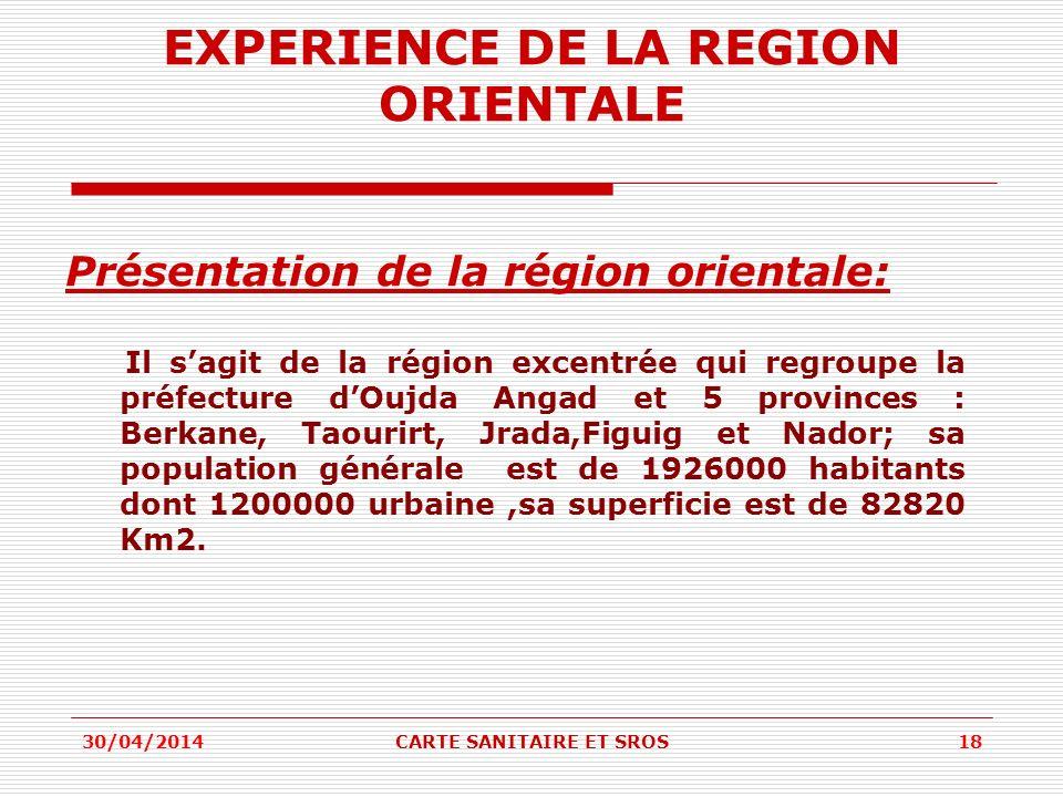 EXPERIENCE DE LA REGION ORIENTALE