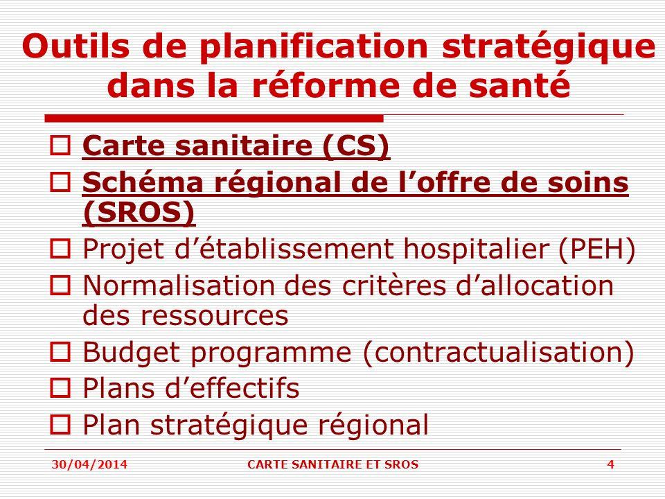 Outils de planification stratégique dans la réforme de santé