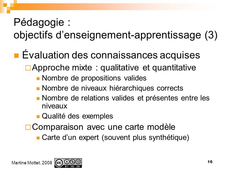Pédagogie : objectifs d'enseignement-apprentissage (3)