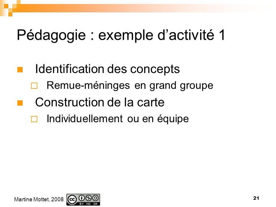 Pédagogie : exemple d'activité 1