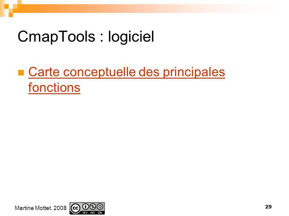 CmapTools : logiciel Carte conceptuelle des principales fonctions