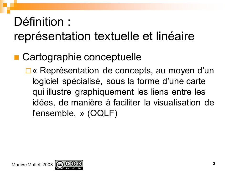 Définition : représentation textuelle et linéaire