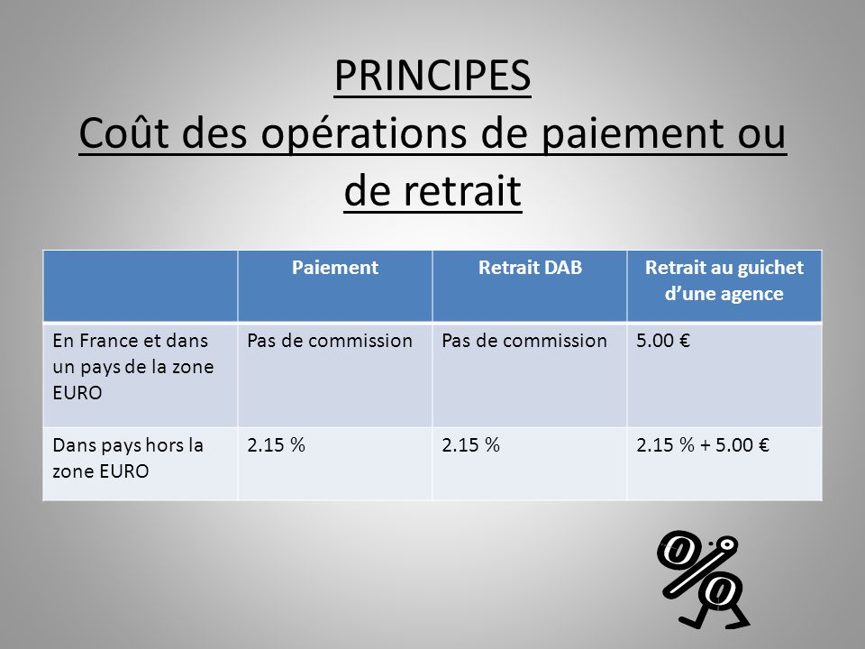 PRINCIPES Coût des opérations de paiement ou de retrait