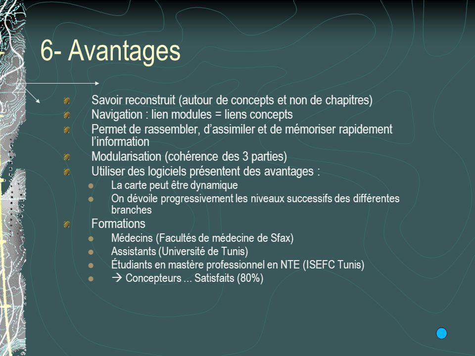 6- Avantages Savoir reconstruit (autour de concepts et non de chapitres) Navigation : lien modules = liens concepts.