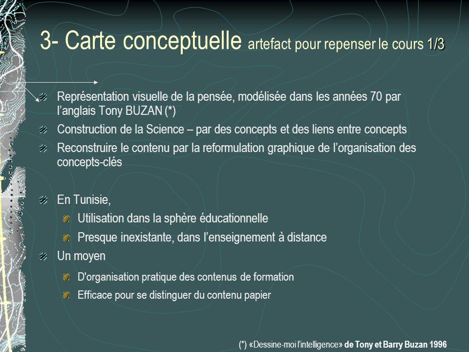 3- Carte conceptuelle artefact pour repenser le cours 1/3