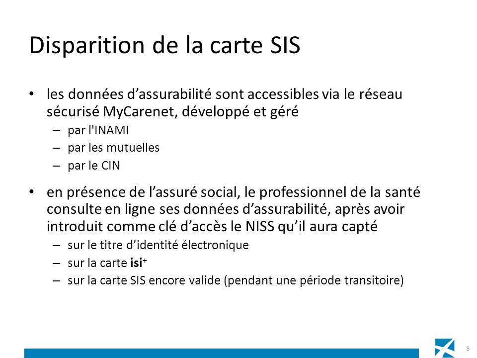 Disparition de la carte SIS