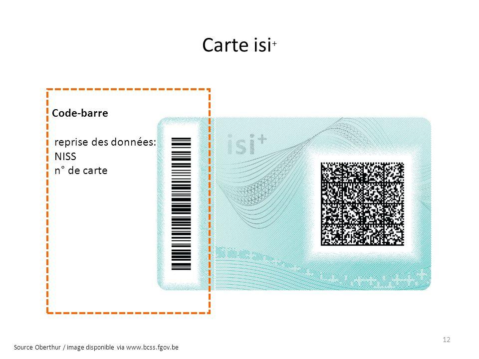 Carte isi+ Code-barre reprise des données: NISS n° de carte