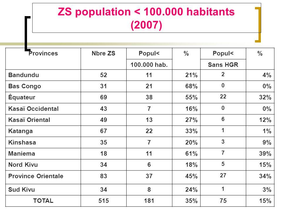 ZS population < 100.000 habitants (2007)