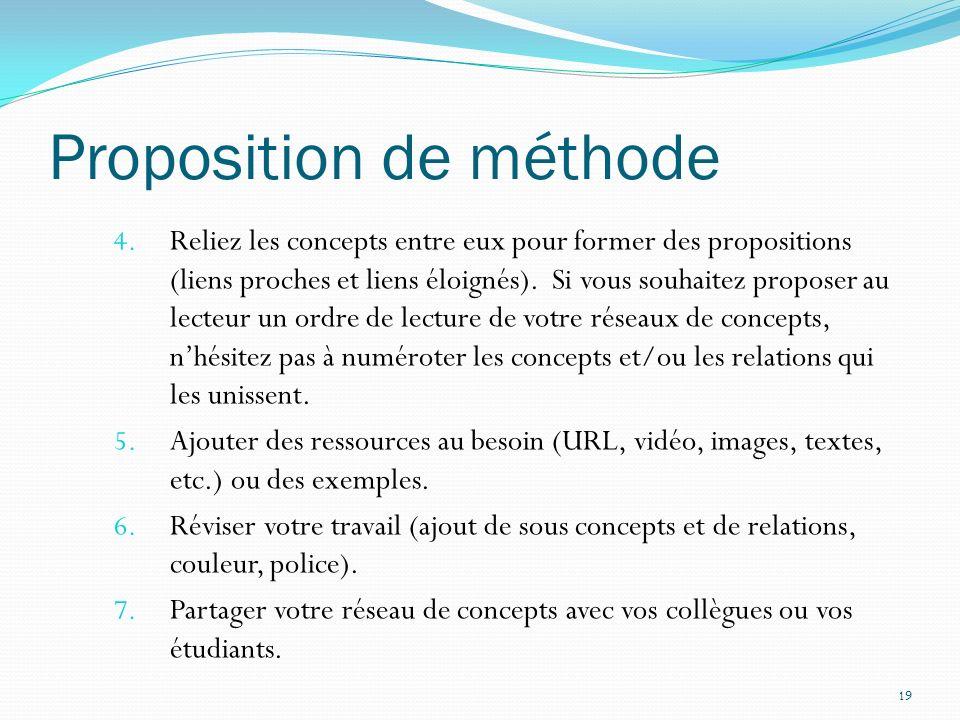 Proposition de méthode