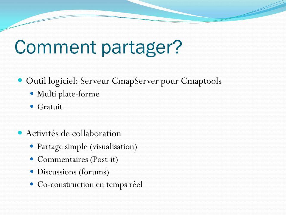 Comment partager Outil logiciel: Serveur CmapServer pour Cmaptools