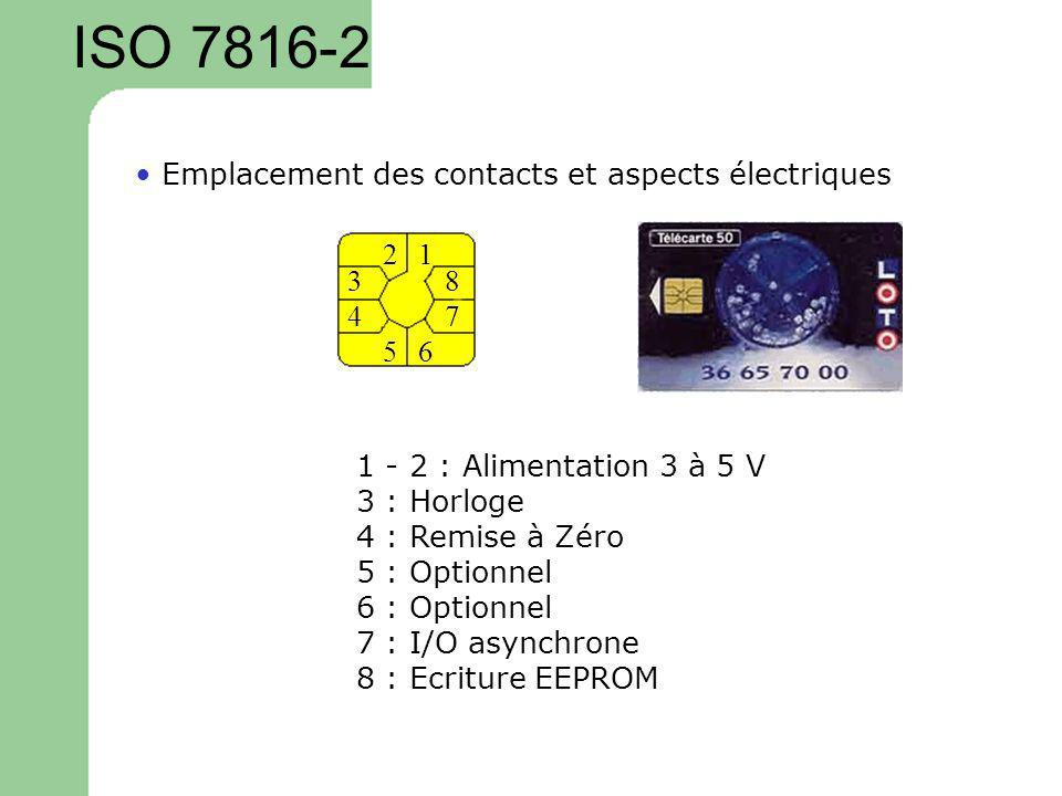 ISO 7816-2 • Emplacement des contacts et aspects électriques 1 2 3 4 5