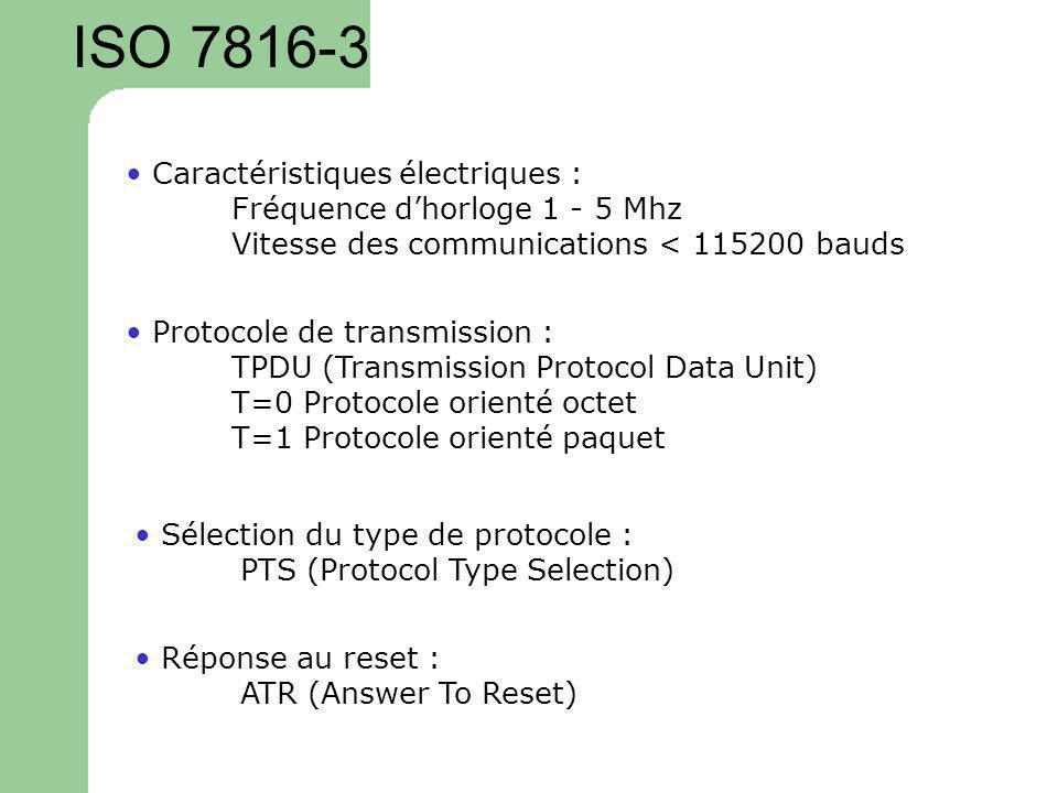 ISO 7816-3 • Caractéristiques électriques :