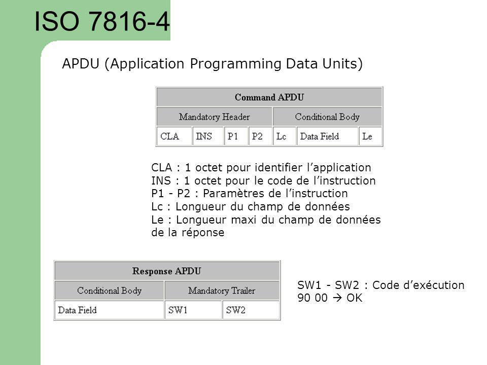 ISO 7816-4 APDU (Application Programming Data Units)