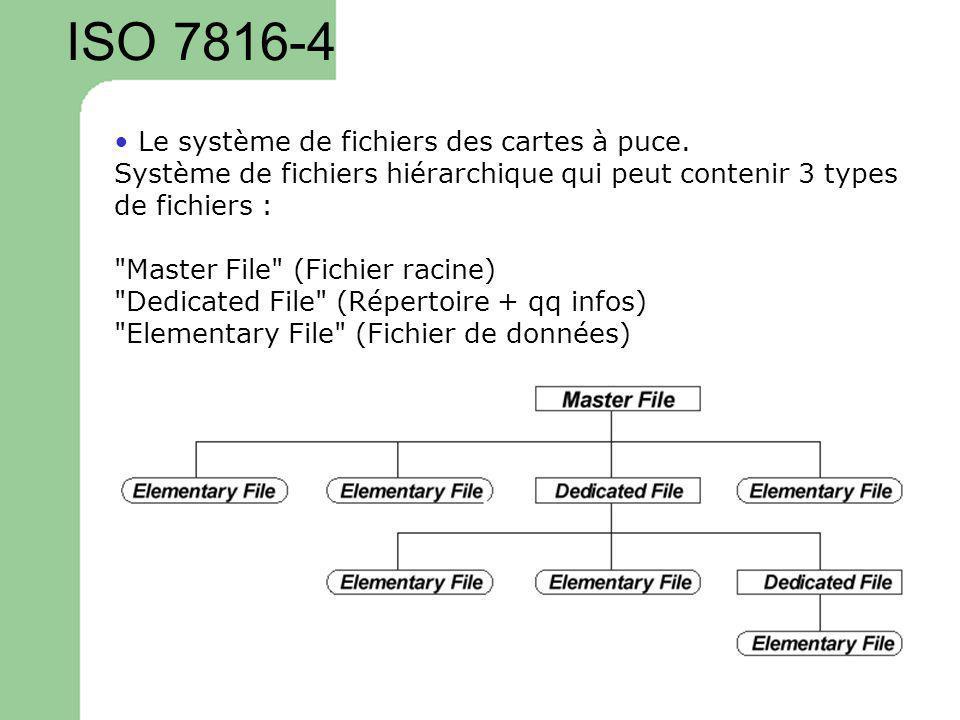 ISO 7816-4 • Le système de fichiers des cartes à puce.