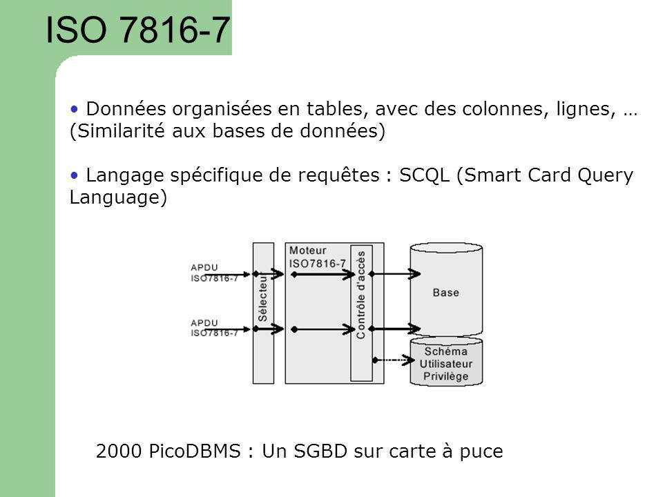 2000 PicoDBMS : Un SGBD sur carte à puce