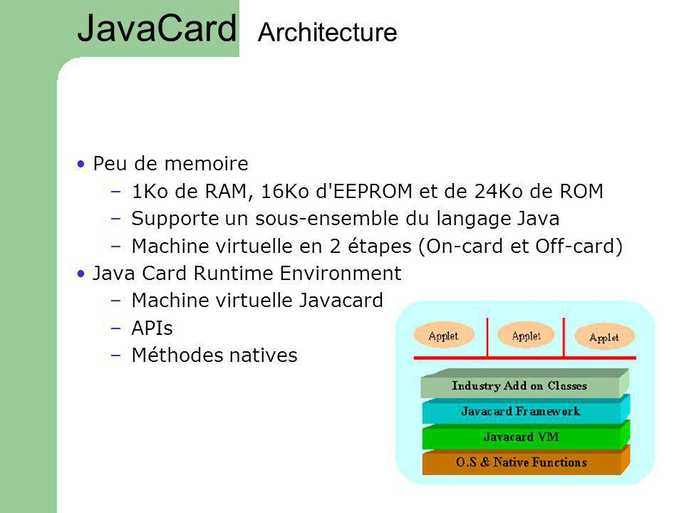 JavaCard Architecture • Peu de memoire