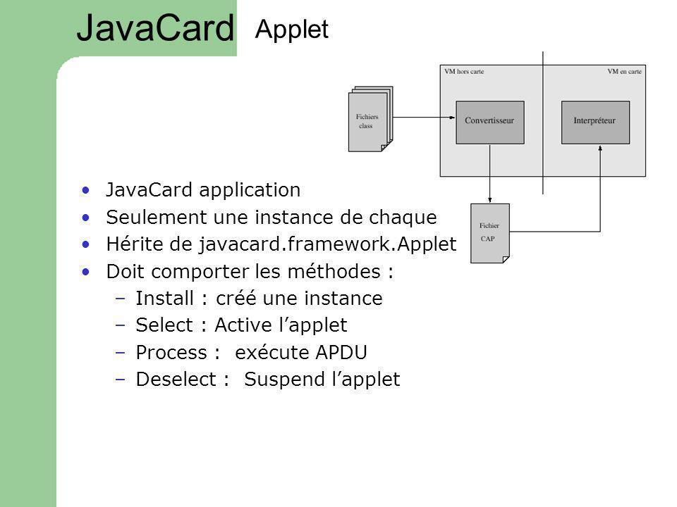 JavaCard Applet JavaCard application Seulement une instance de chaque