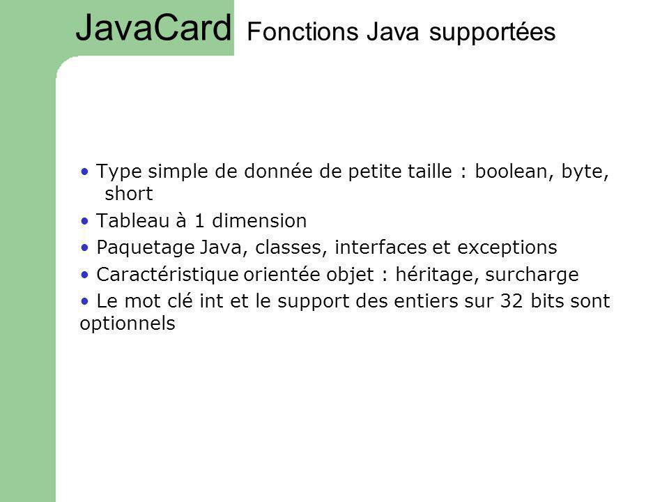 Fonctions Java supportées