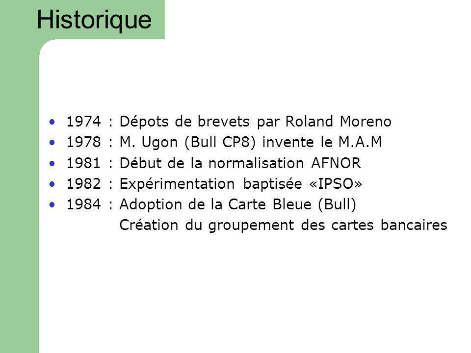Historique 1974 : Dépots de brevets par Roland Moreno