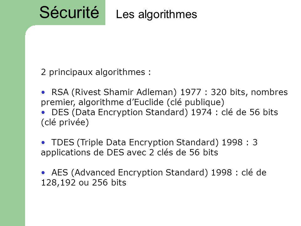 Sécurité Les algorithmes 2 principaux algorithmes :
