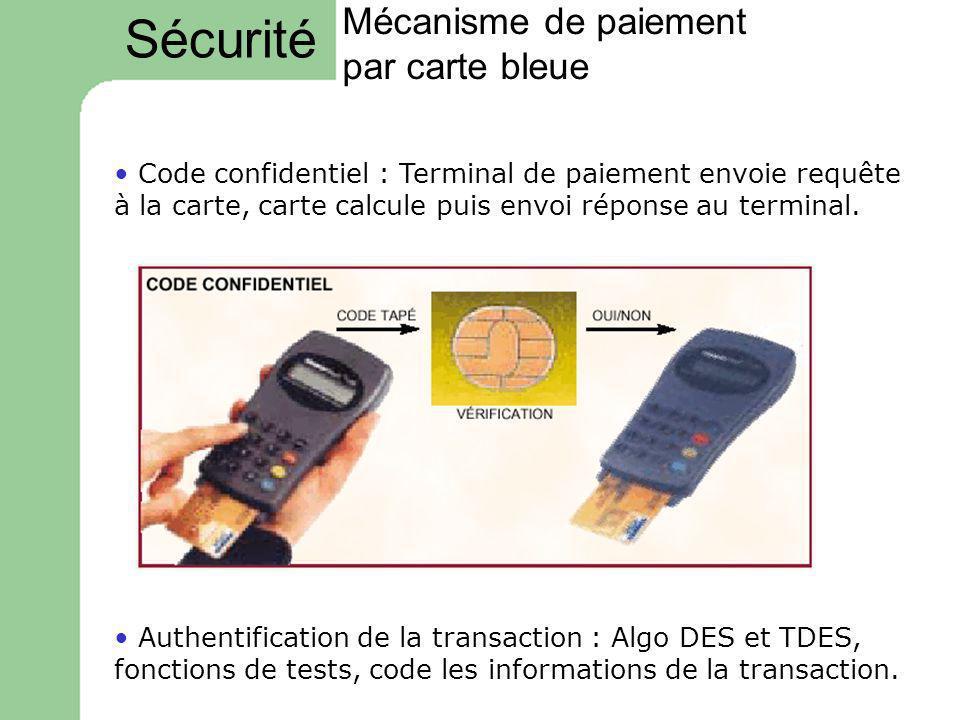 Mécanisme de paiement par carte bleue