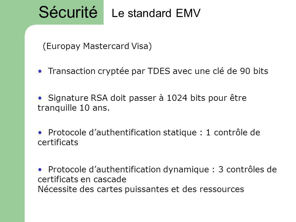 (Europay Mastercard Visa)