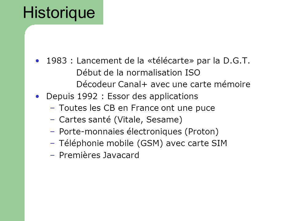 Historique 1983 : Lancement de la «télécarte» par la D.G.T.
