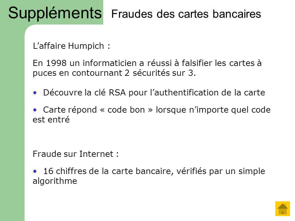 Fraudes des cartes bancaires