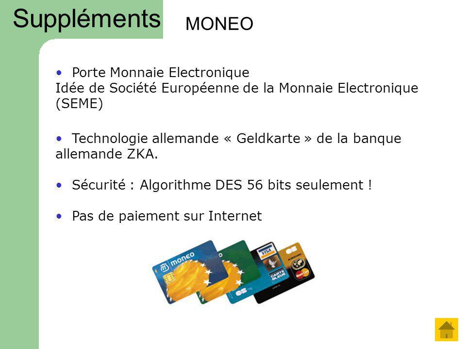Suppléments MONEO • Porte Monnaie Electronique