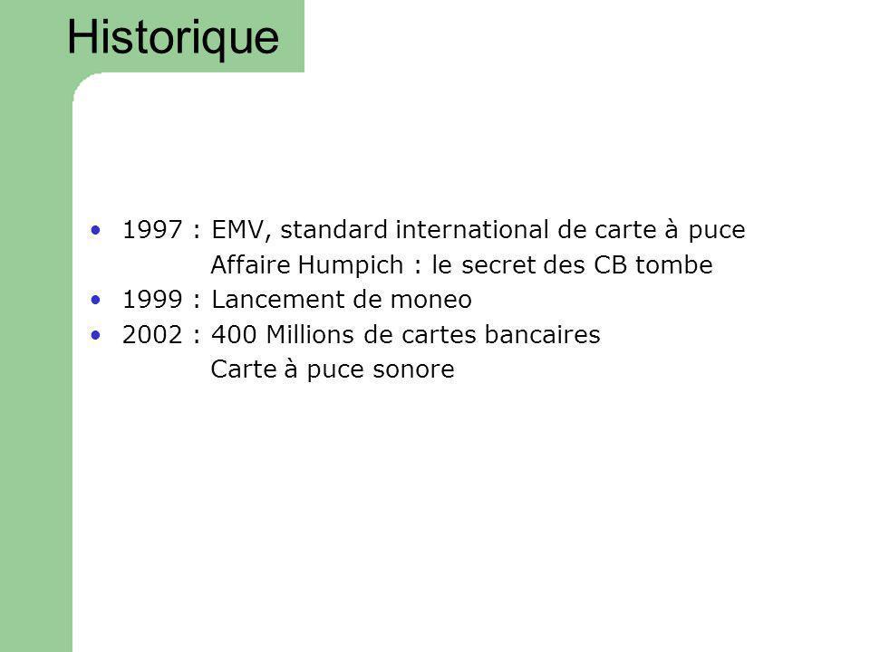 Historique 1997 : EMV, standard international de carte à puce