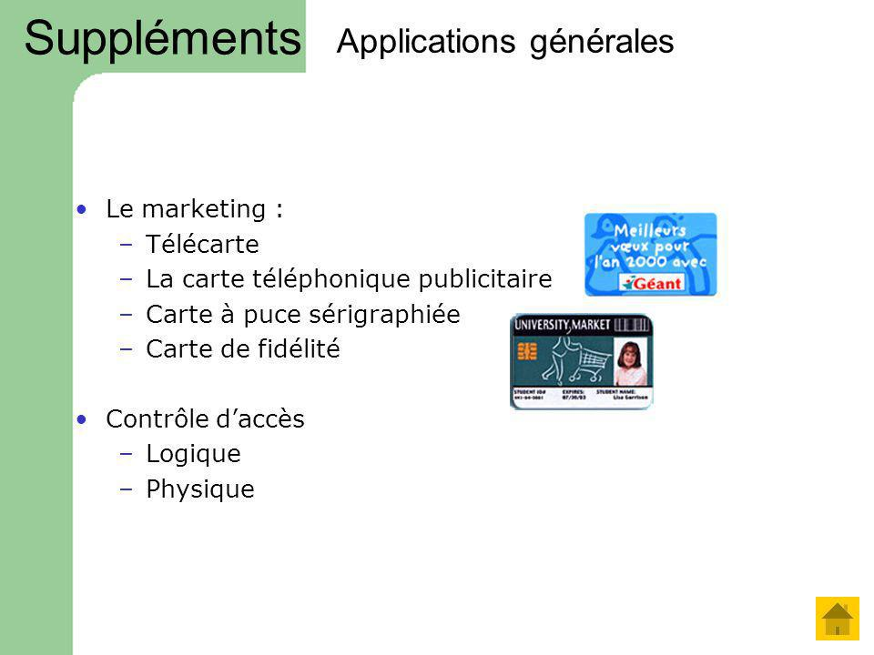 Suppléments Applications générales • Le marketing : Télécarte