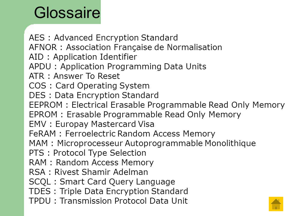 Glossaire AES : Advanced Encryption Standard