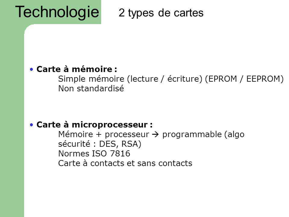 Technologie 2 types de cartes Carte à mémoire :