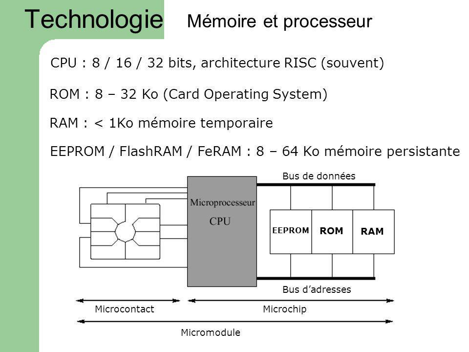 Technologie Mémoire et processeur