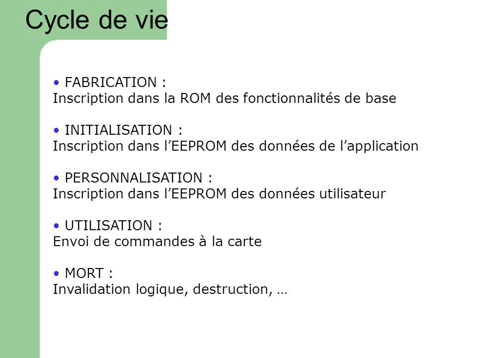 Cycle de vie FABRICATION :