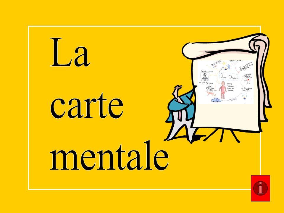 La carte mentale