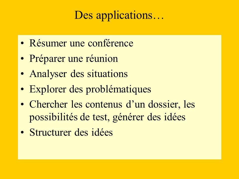 Des applications… Résumer une conférence Préparer une réunion