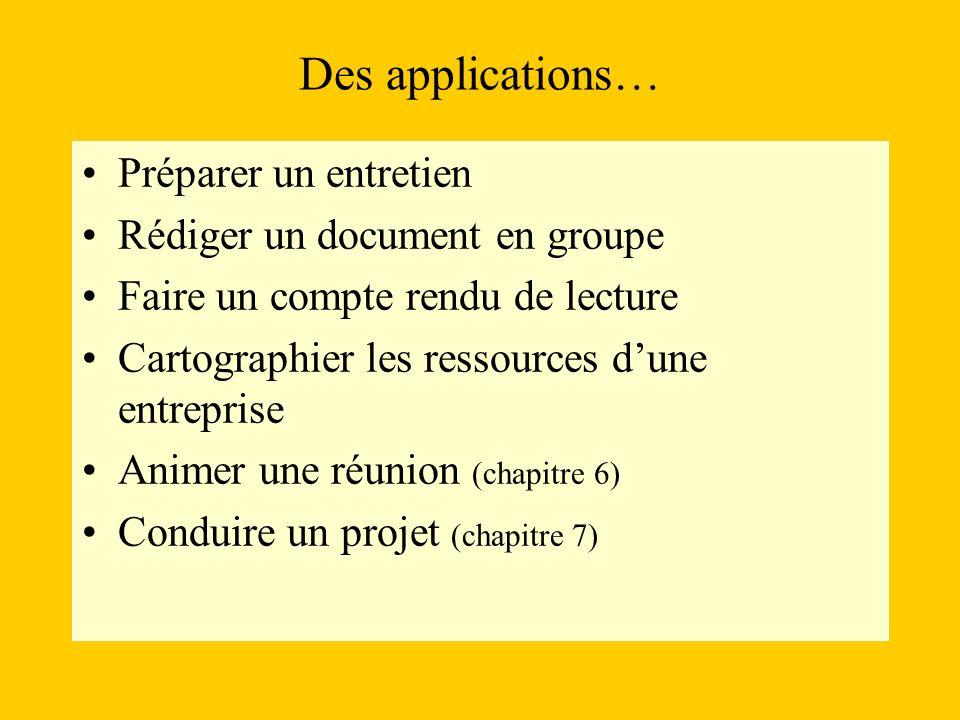 Des applications… Préparer un entretien Rédiger un document en groupe