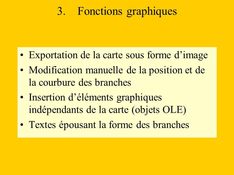 3. Fonctions graphiques Exportation de la carte sous forme d'image