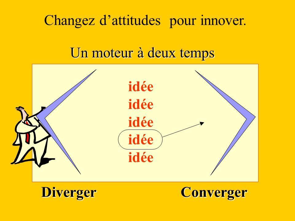 Changez d'attitudes pour innover. Un moteur à deux temps idée Diverger Converger