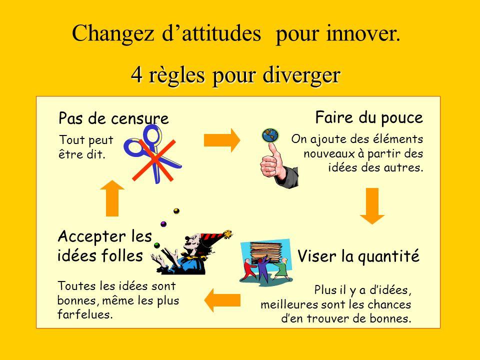 Changez d'attitudes pour innover. 4 règles pour diverger