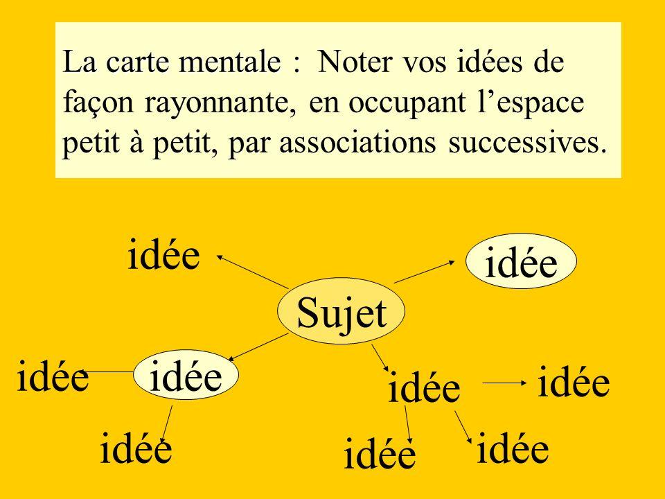 idée idée Sujet idée idée idée idée idée idée idée