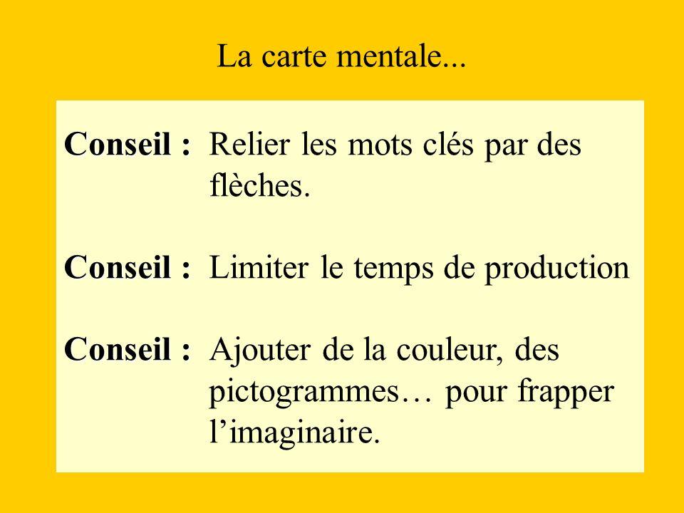La carte mentale... Conseil : Relier les mots clés par des. flèches. Conseil : Limiter le temps de production.