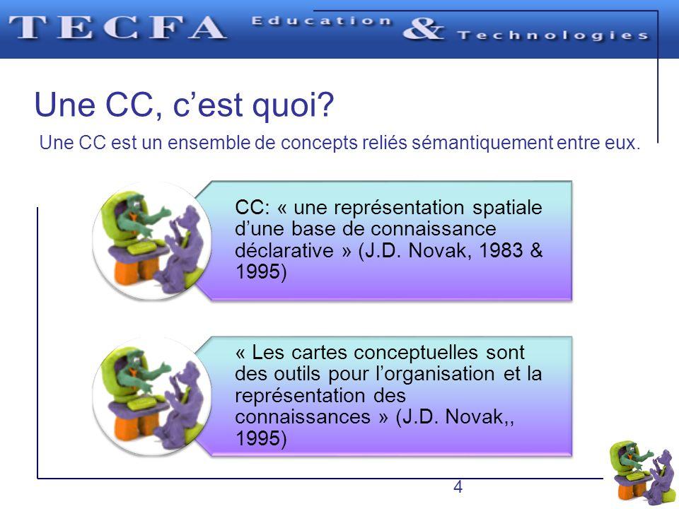 Une CC, c'est quoi Une CC est un ensemble de concepts reliés sémantiquement entre eux.