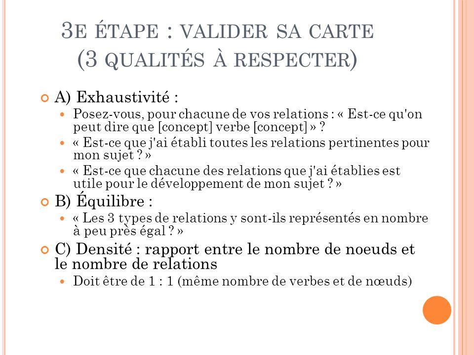 3e étape : valider sa carte (3 qualités à respecter)