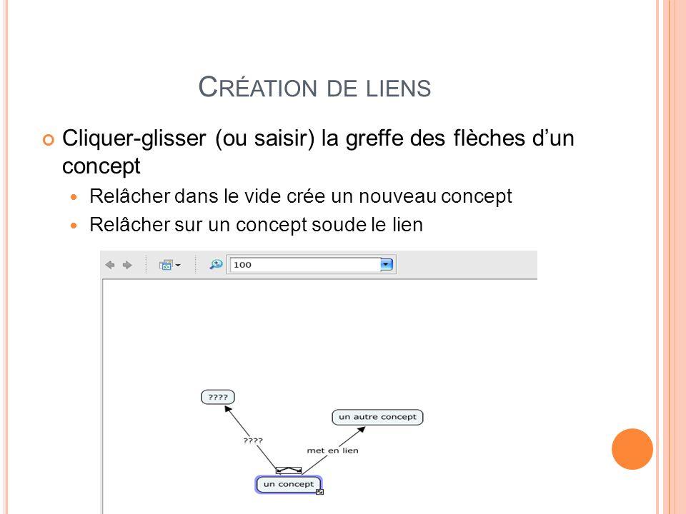 Création de liens Cliquer-glisser (ou saisir) la greffe des flèches d'un concept. Relâcher dans le vide crée un nouveau concept.