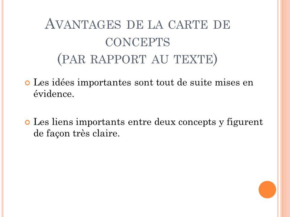 Avantages de la carte de concepts (par rapport au texte)