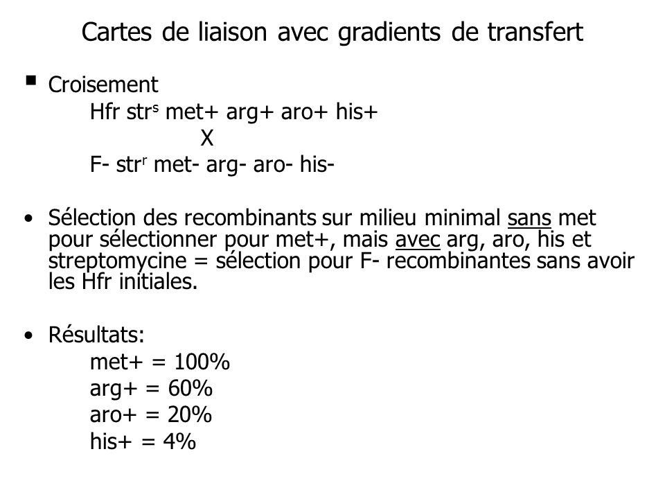 Cartes de liaison avec gradients de transfert